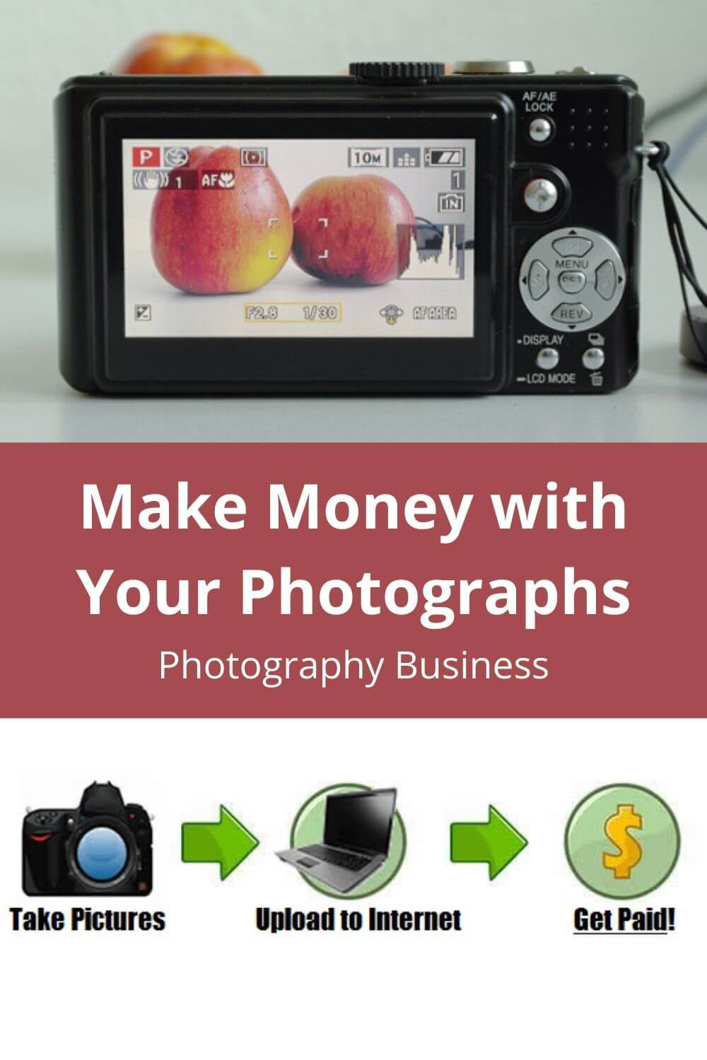 Make Money with Your Photographs