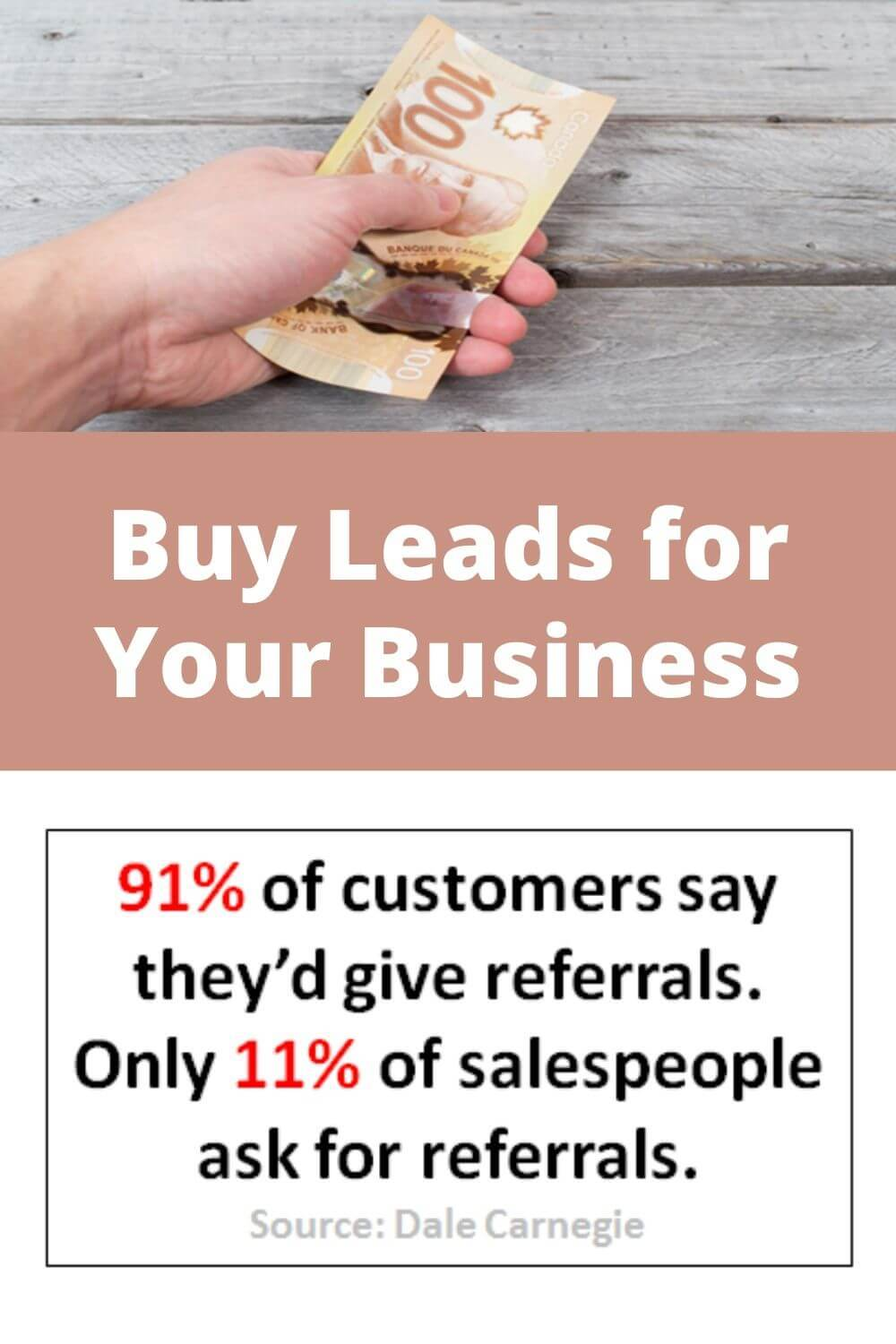 Buy Leads for Your Business