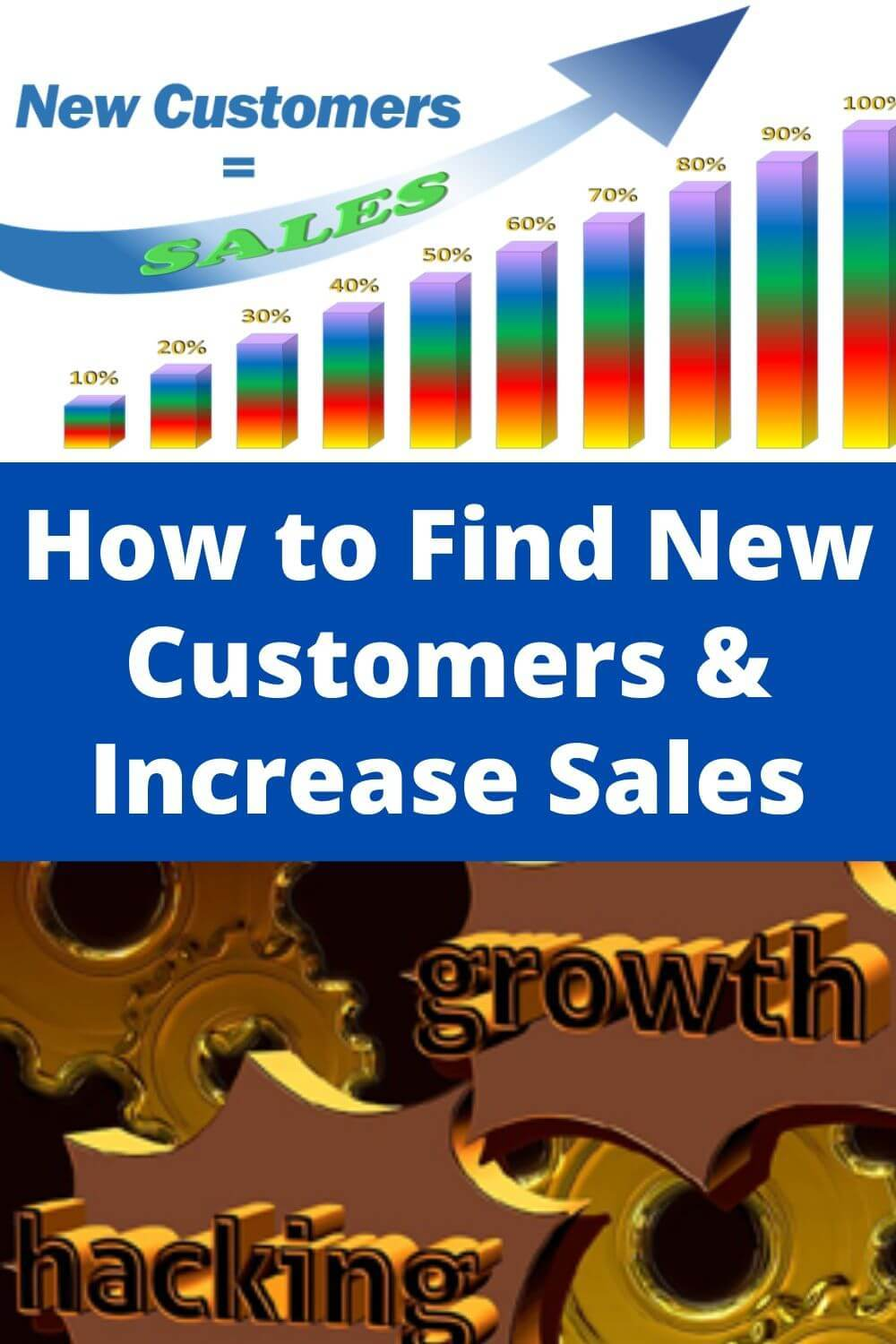 How to Find New Customers & Increase Sales