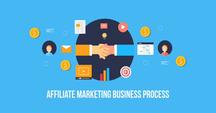 "graphic header image with text stating ""affiliate marketing business process"""