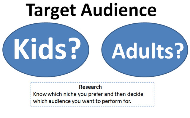 Target Audience explained in a graphic