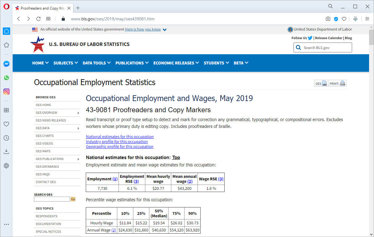 screen print of U.S. Bureau of Labor Statistics showing what Proofreaders and Copy Makers Wages are as of May 2019